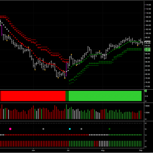 crude oil futures daily chart
